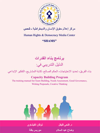 Capacity Building Program The training manual for: Team Building, Needs Assessment, Good Governance, Writing Proposals, Creative Thinking